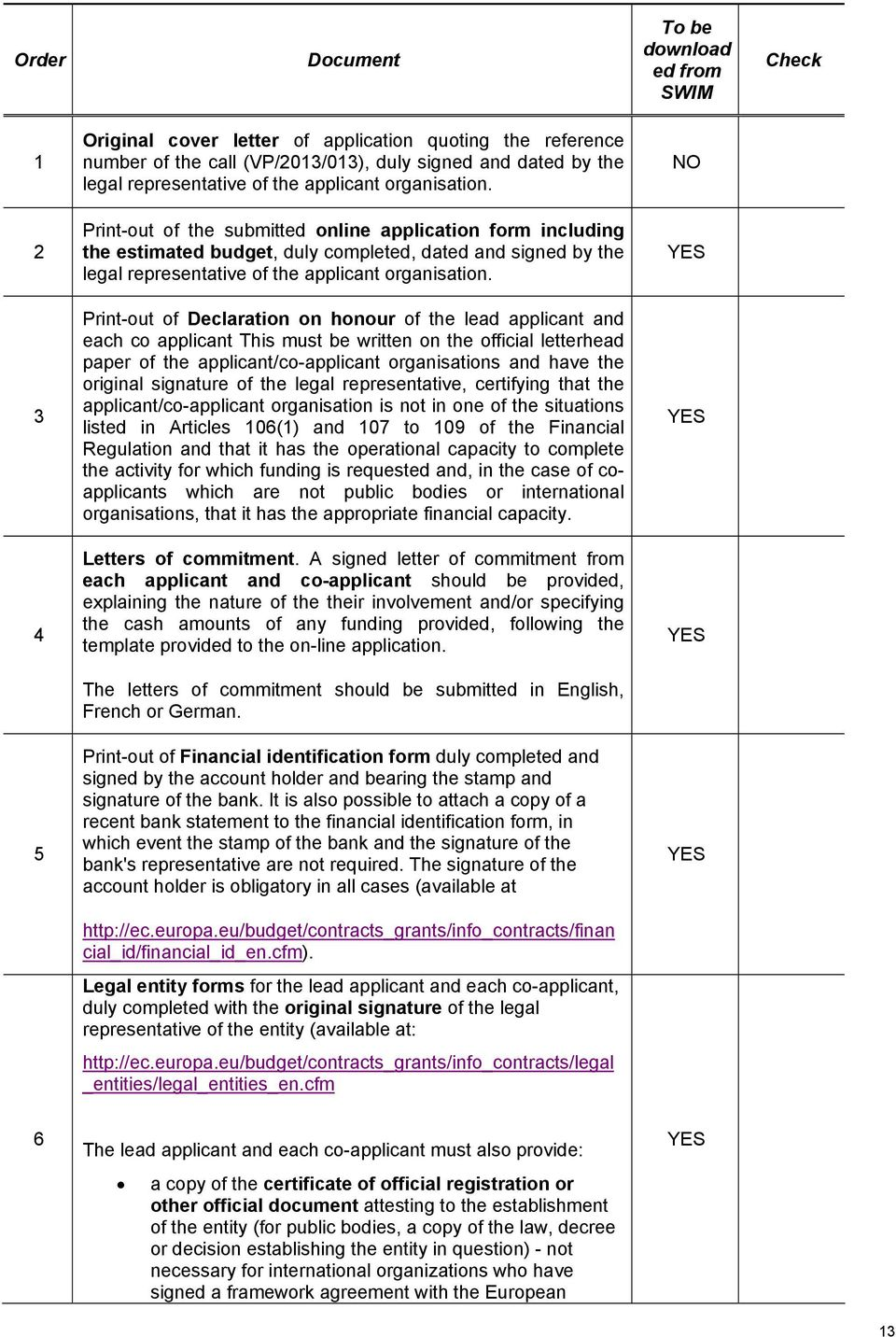NO 2 Print-out of the submitted online application form including the estimated budget, duly completed, dated and signed by the legal representative of  YES 3 Print-out of Declaration on honour of