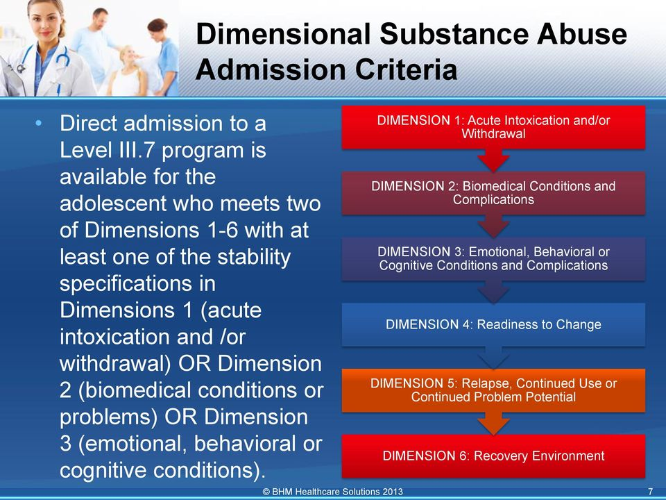 withdrawal) OR Dimension 2 (biomedical conditions or problems) OR Dimension 3 (emotional, behavioral or cognitive conditions).