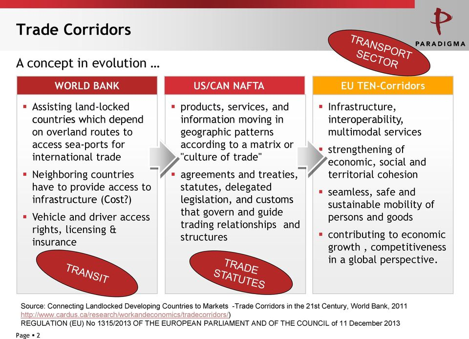 ") Vehicle and driver access rights, licensing & insurance US/CAN NAFTA products, services, and information moving in geographic patterns according to a matrix or ""culture of trade"" agreements and"