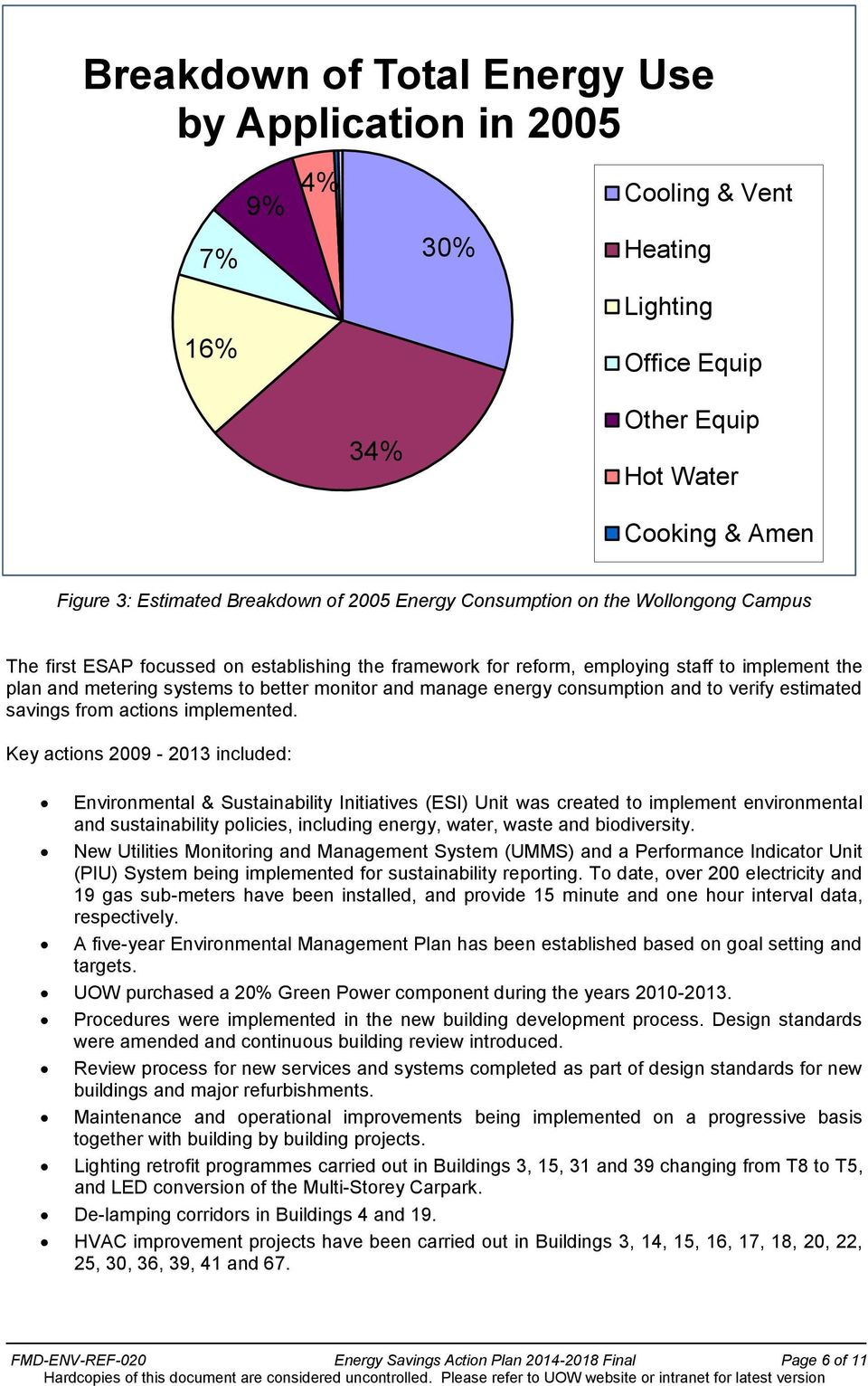 energy consumption and to verify estimated savings from actions implemented.