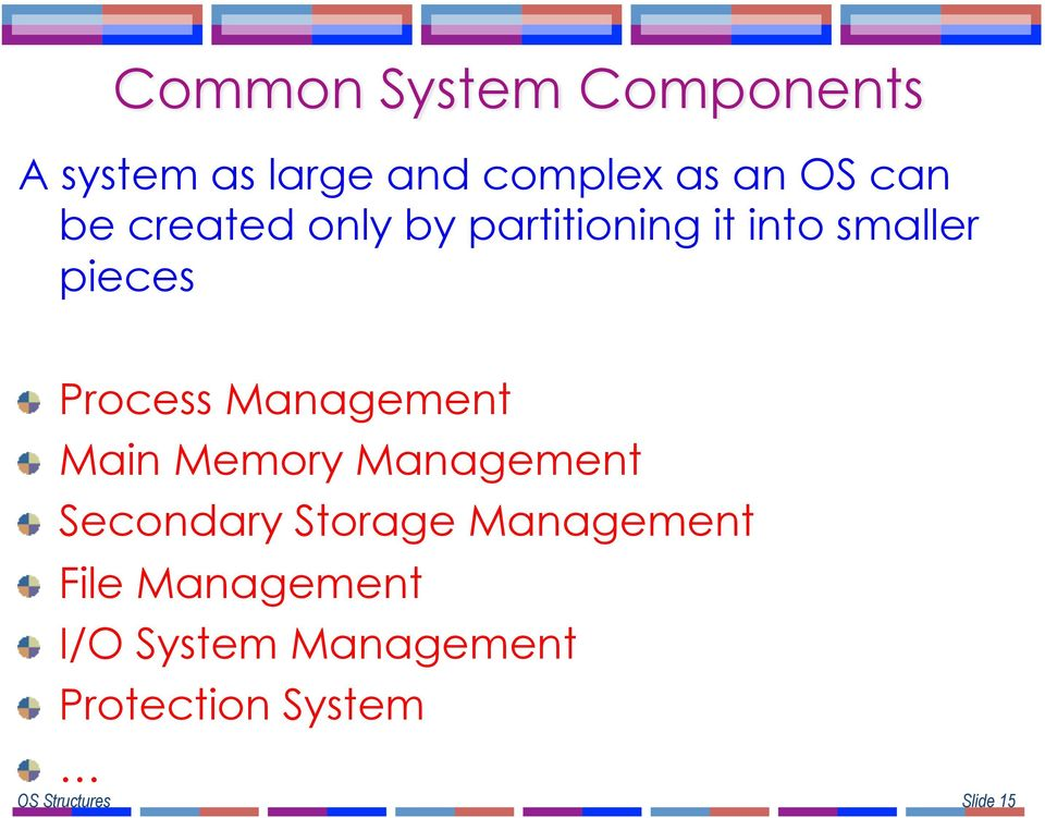 "Management "" Main Memory Management "" Secondary Storage Management """