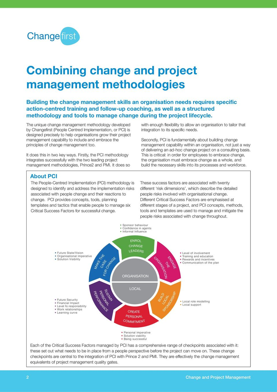 The unique management methodology developed by Changefirst (People Centred Implementation, or PCI) is designed precisely to help organisations grow their project management capability to include and