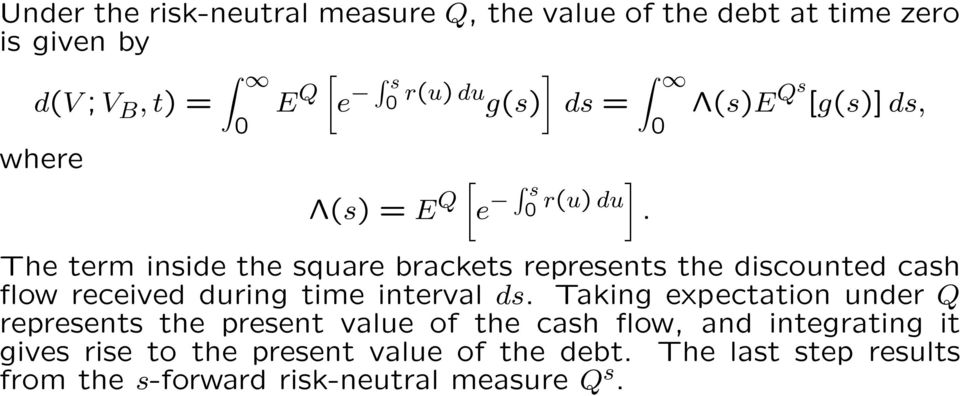 The term inside the square brackets represents the discounted cash flow received during time interval ds.