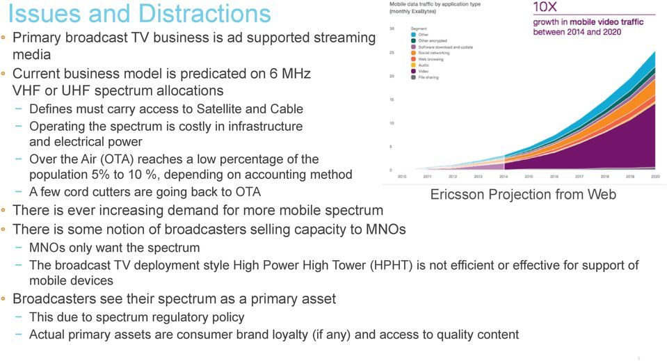 cutters are going back to OTA There is ever increasing demand for more mobile spectrum There is some notion of broadcasters selling capacity to MNOs MNOs only want the spectrum Ericsson Projection