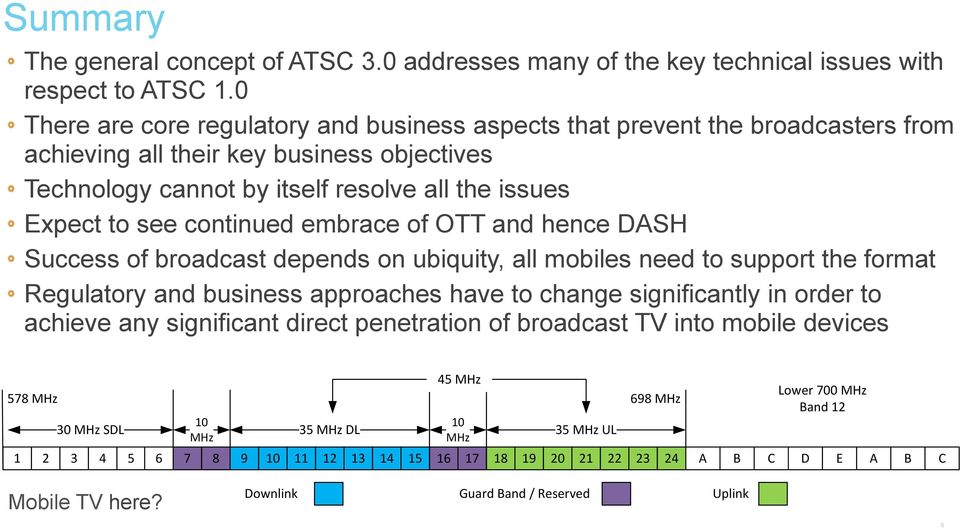 see continued embrace of OTT and hence DASH Success of broadcast depends on ubiquity, all mobiles need to support the format Regulatory and business approaches have to change significantly