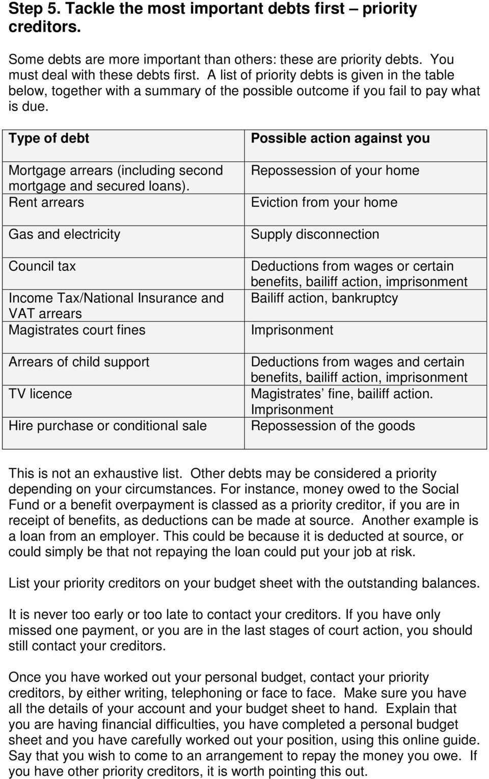 Type of debt Mortgage arrears (including second mortgage and secured loans).