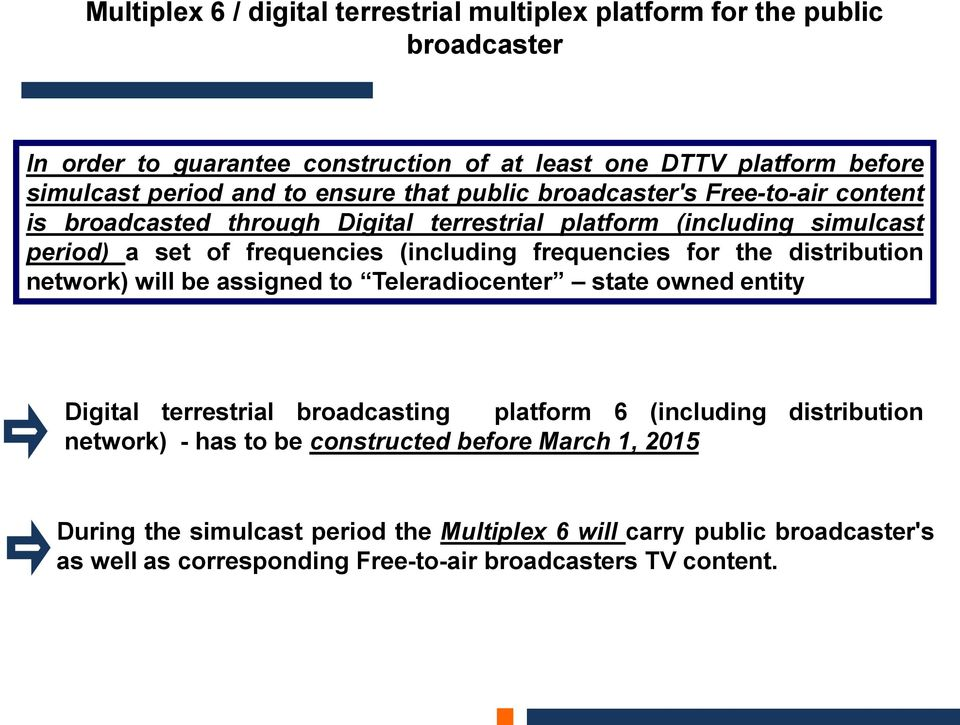 frequencies for the distribution network) will be assigned to Teleradiocenter state owned entity Digital terrestrial broadcasting platform 6 (including distribution network)