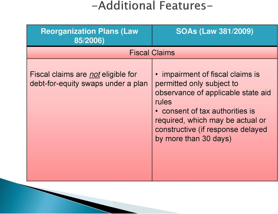 permitted only subject to observance of applicable state aid rules consent of tax