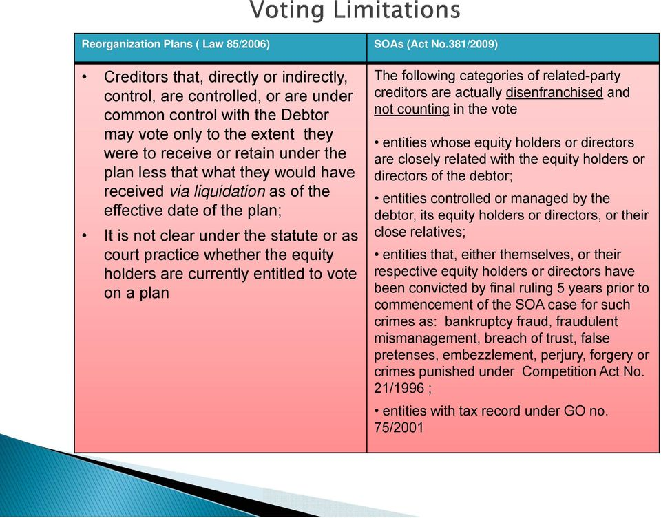 are currently entitled to vote on a plan SOAs (Act No.