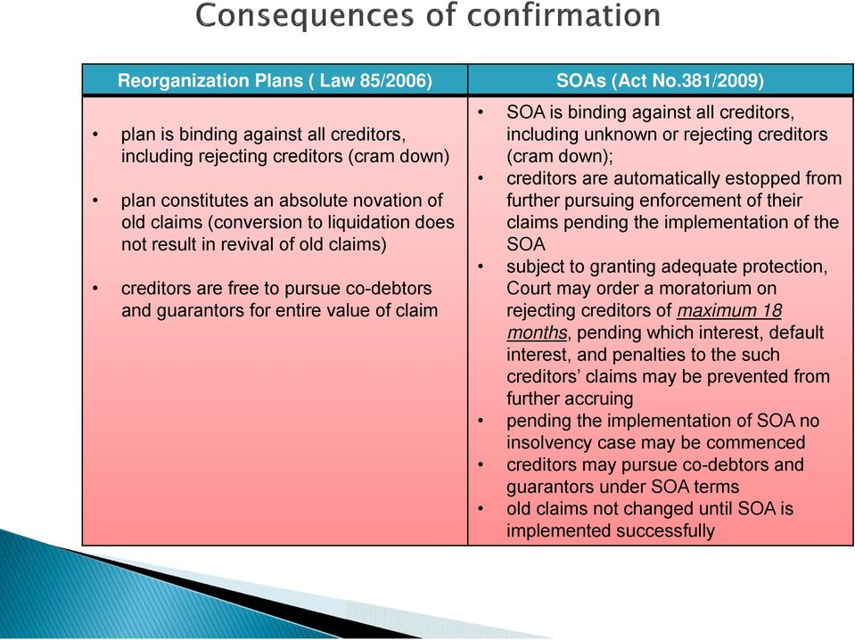 381/2009) SOA is binding against all creditors, including unknown or rejecting creditors (cram down); creditors are automatically estopped from further pursuing enforcement of their claims pending