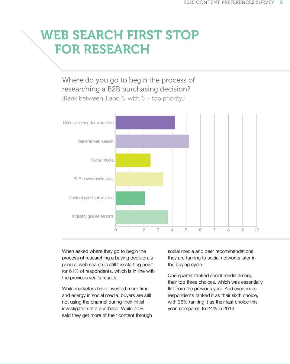 process of researching a buying decision, a general web search is still the starting point for 61% of respondents, which is in line with the previous year s results.