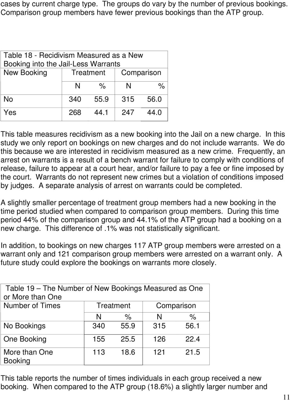 0 This table measures recidivism as a new booking into the Jail on a new charge. In this study we only report on bookings on new charges and do not include warrants.