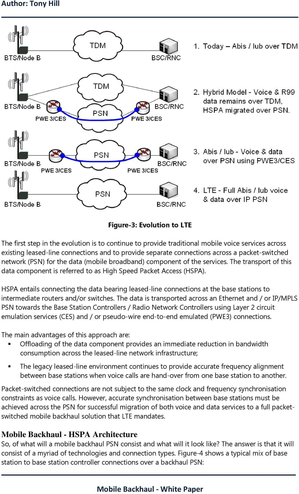 HSPA entails connecting the data bearing leased-line connections at the base stations to intermediate routers and/or switches.