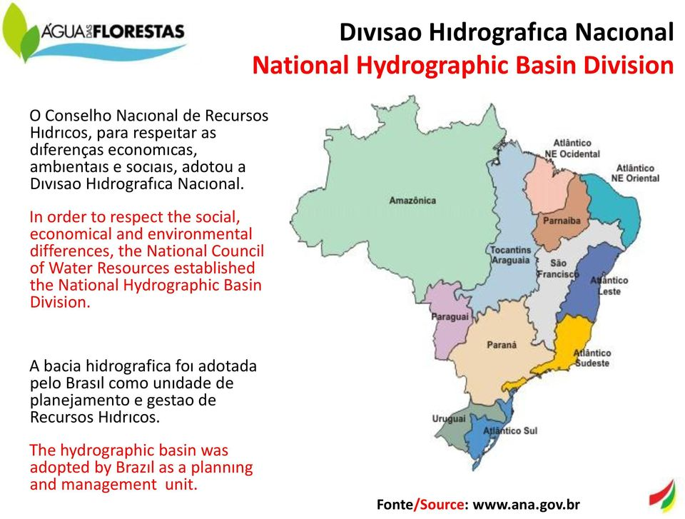 Hydrographic Basin Division.