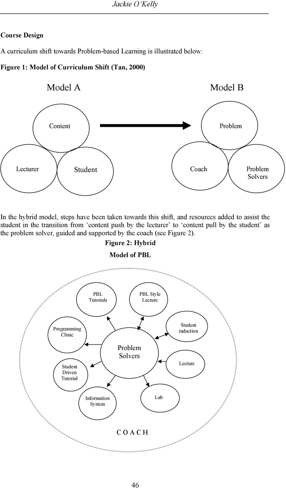 transition from content push by the lecturer to content pull by the student as the problem solver, guided and supported by the coach (see Figure 2).