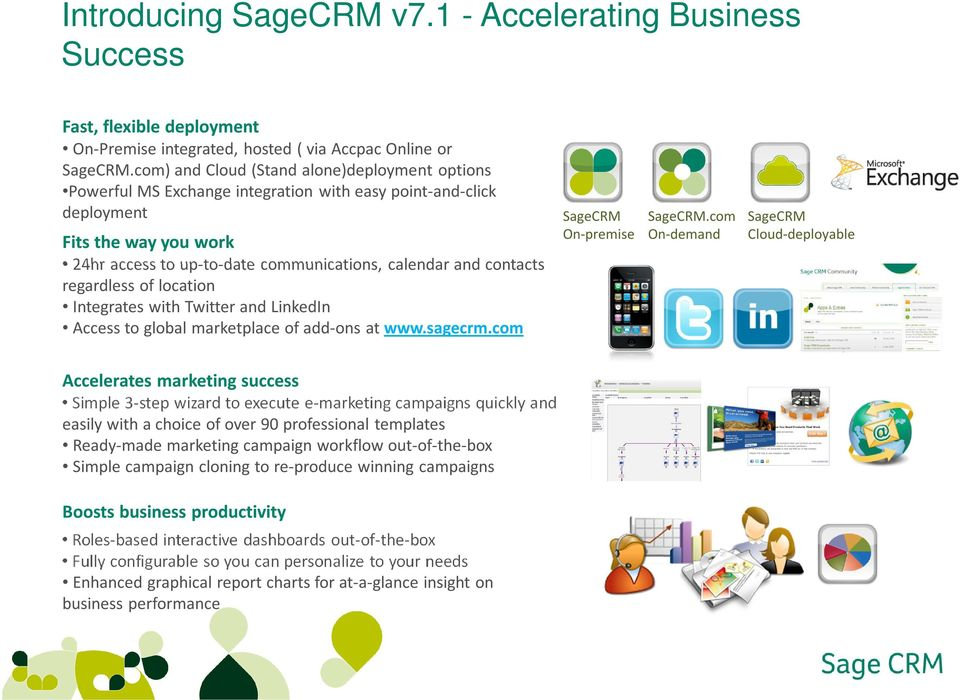contacts regardless of location Integrates with Twitter and LinkedIn Access to global marketplace of add-ons at www.sagecrm.com SageCRM On-premise SageCRM.