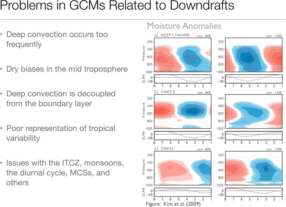 decoupled from the boundary layer Poor representation of tropical variability