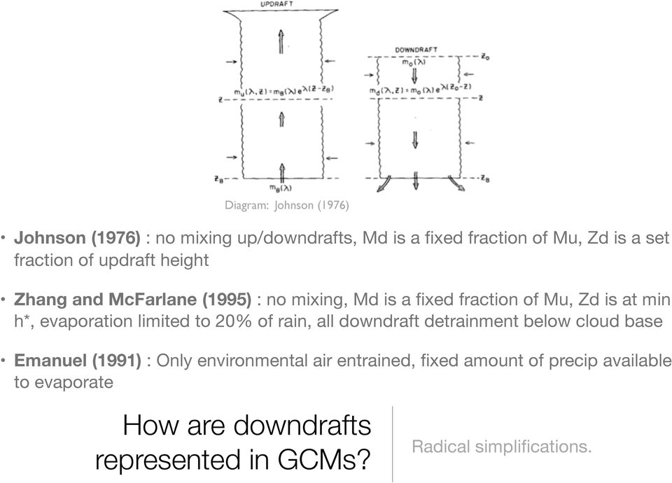 evaporation limited to 20% of rain, all downdraft detrainment below cloud base Emanuel (1991) : Only environmental