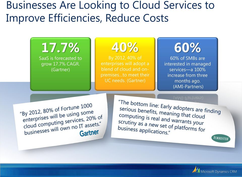 (Gartner) 40% By 2012, 40% of enterprises will adopt a blend of cloud and onpremises