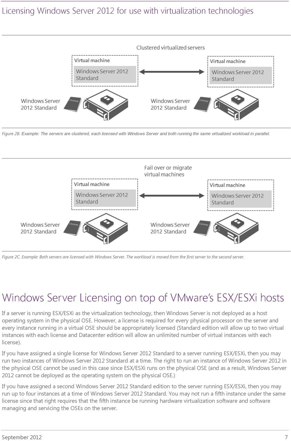 Windws Server Licensing n tp f VMware s ESX/ESXi hsts If a server is running ESX/ESXi as the virtualizatin technlgy, then Windws Server is nt deplyed as a hst perating system in the physical OSE.