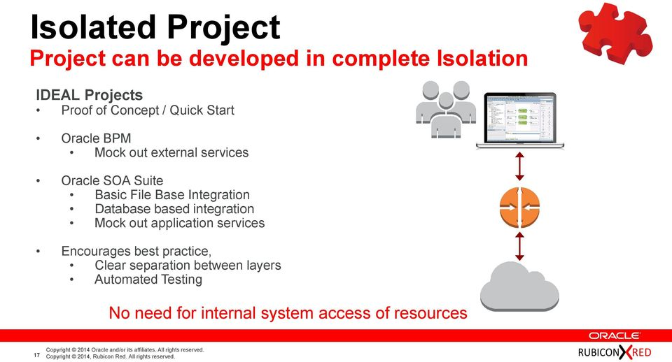 Integration Database based integration Mock out application services Encourages best