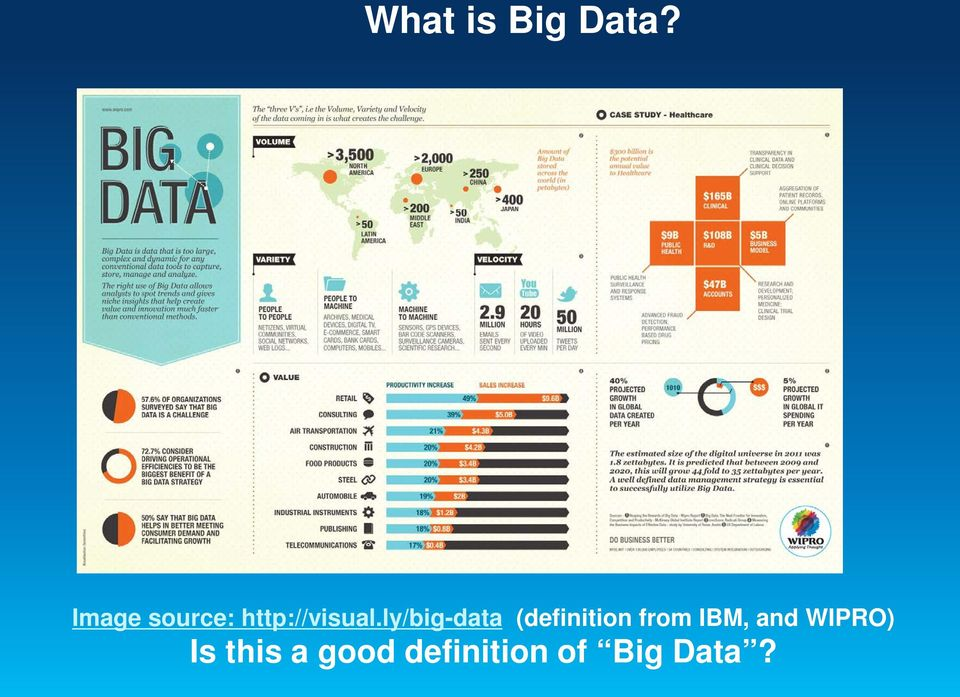 ly/big-data (definition from