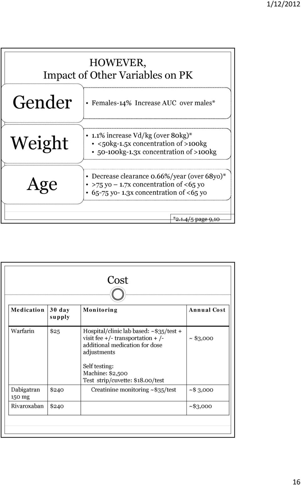 0kg Age Decrease clearance 0.66%/year (over 68yo)* >75 yo 1.