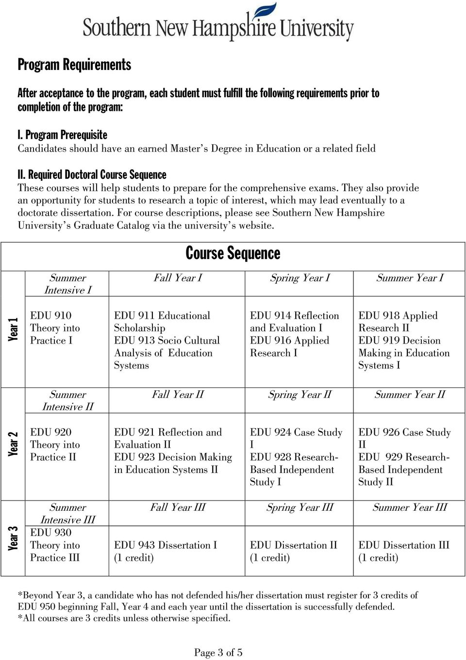 Required Doctoral Course Sequence These courses will help students to prepare for the comprehensive exams.