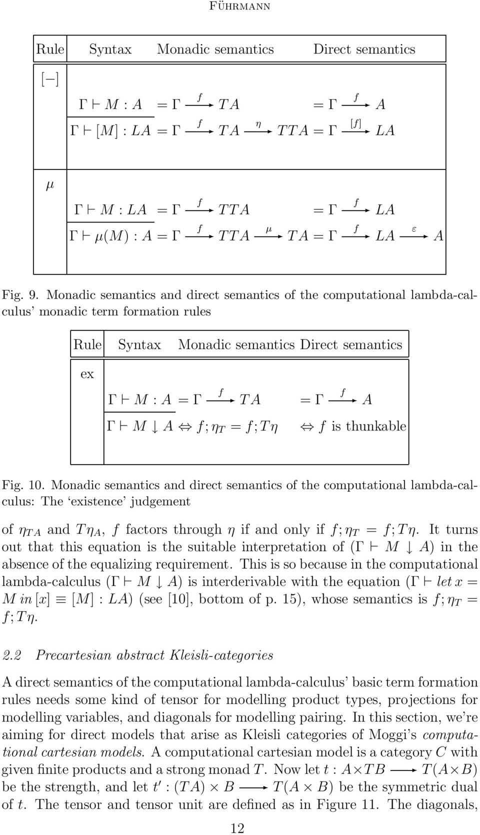 Tη f is thunkable Fig. 10. Monadic semantics and direct semantics of the computational lambda-calculus: The existence judgement of η TA and Tη A, f factors through η if and only if f; η T = f; Tη.
