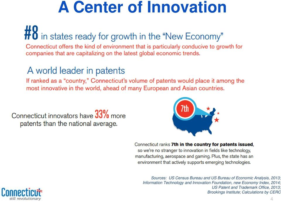 Innovation Foundation, new Economy Index, 2014; US Patent and