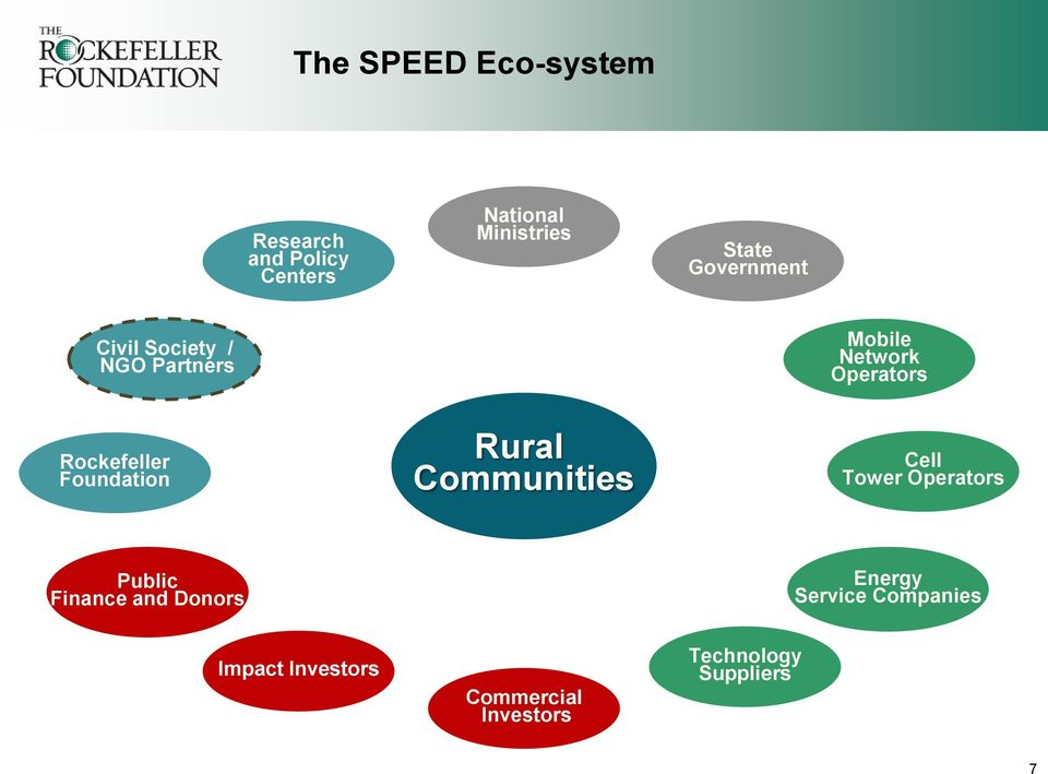 Foundation Rural Communities Cell Tower Operators Public Finance and Donors