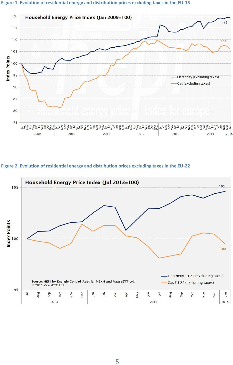 distribution prices excluding taxes in the
