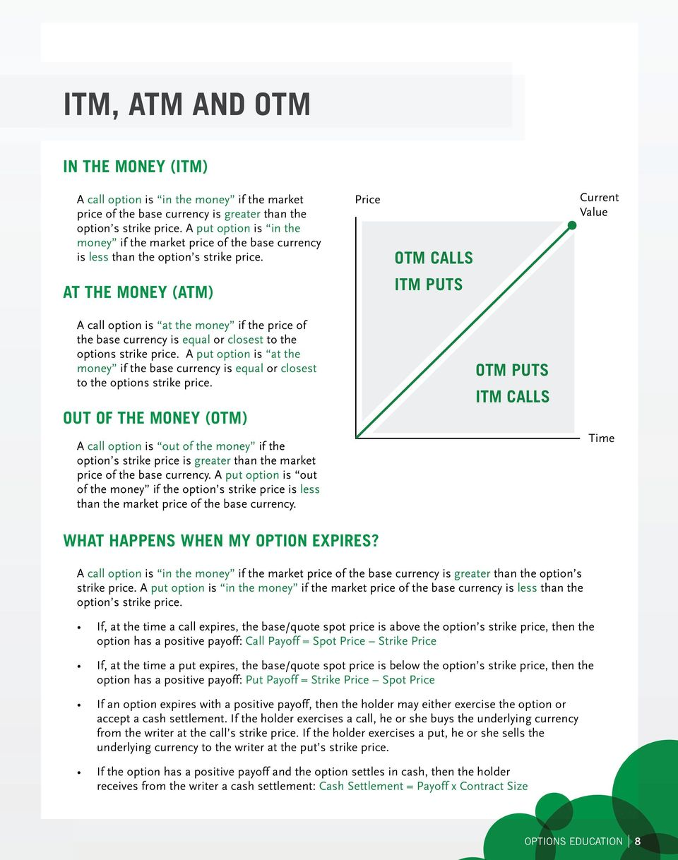Price OTM CALLS ITM PUTS Current Value AT THE MONEY (ATM) A call option is at the money if the price of the base currency is equal or closest to the options strike price.