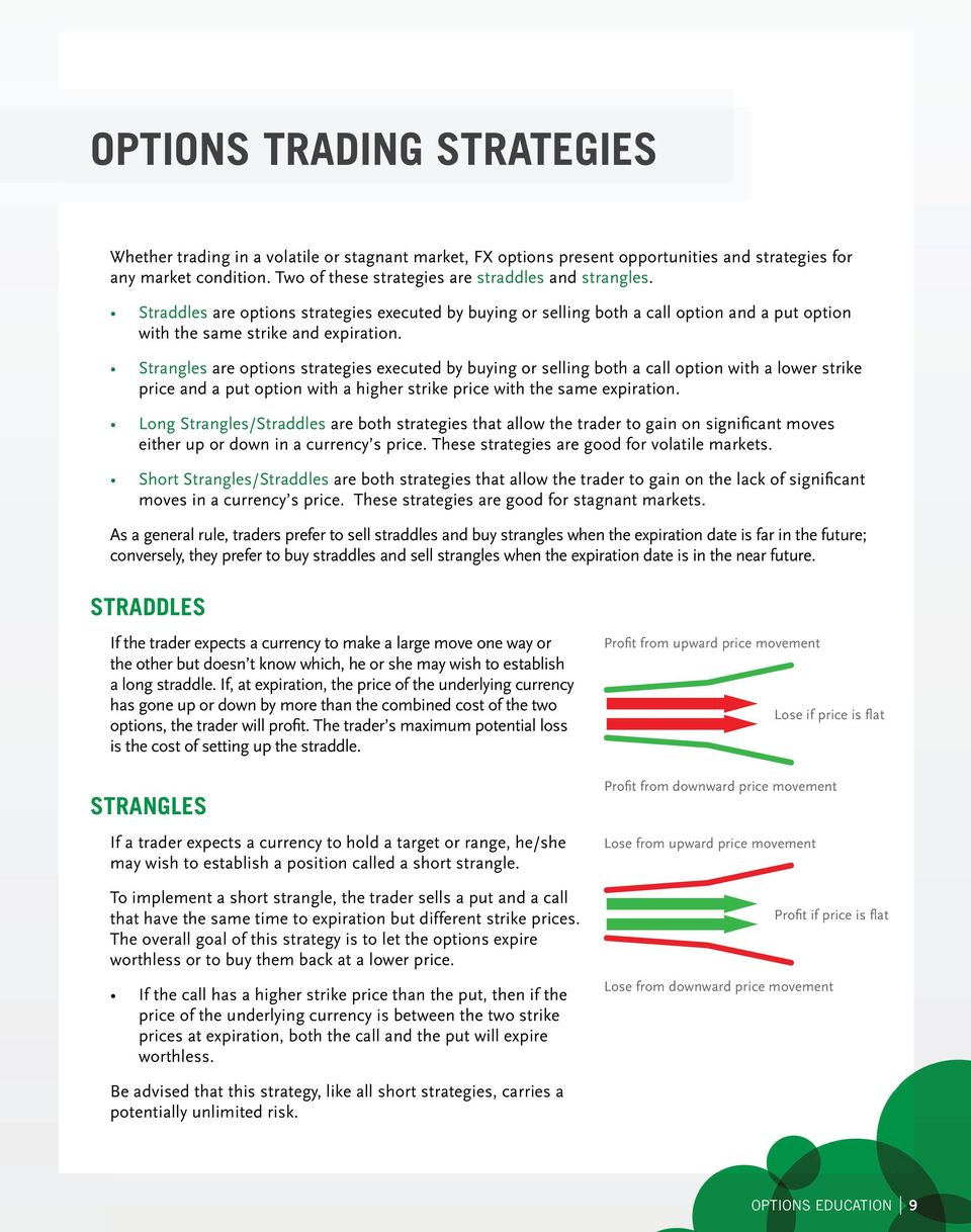 Strangles are options strategies executed by buying or selling both a call option with a lower strike price and a put option with a higher strike price with the same expiration.