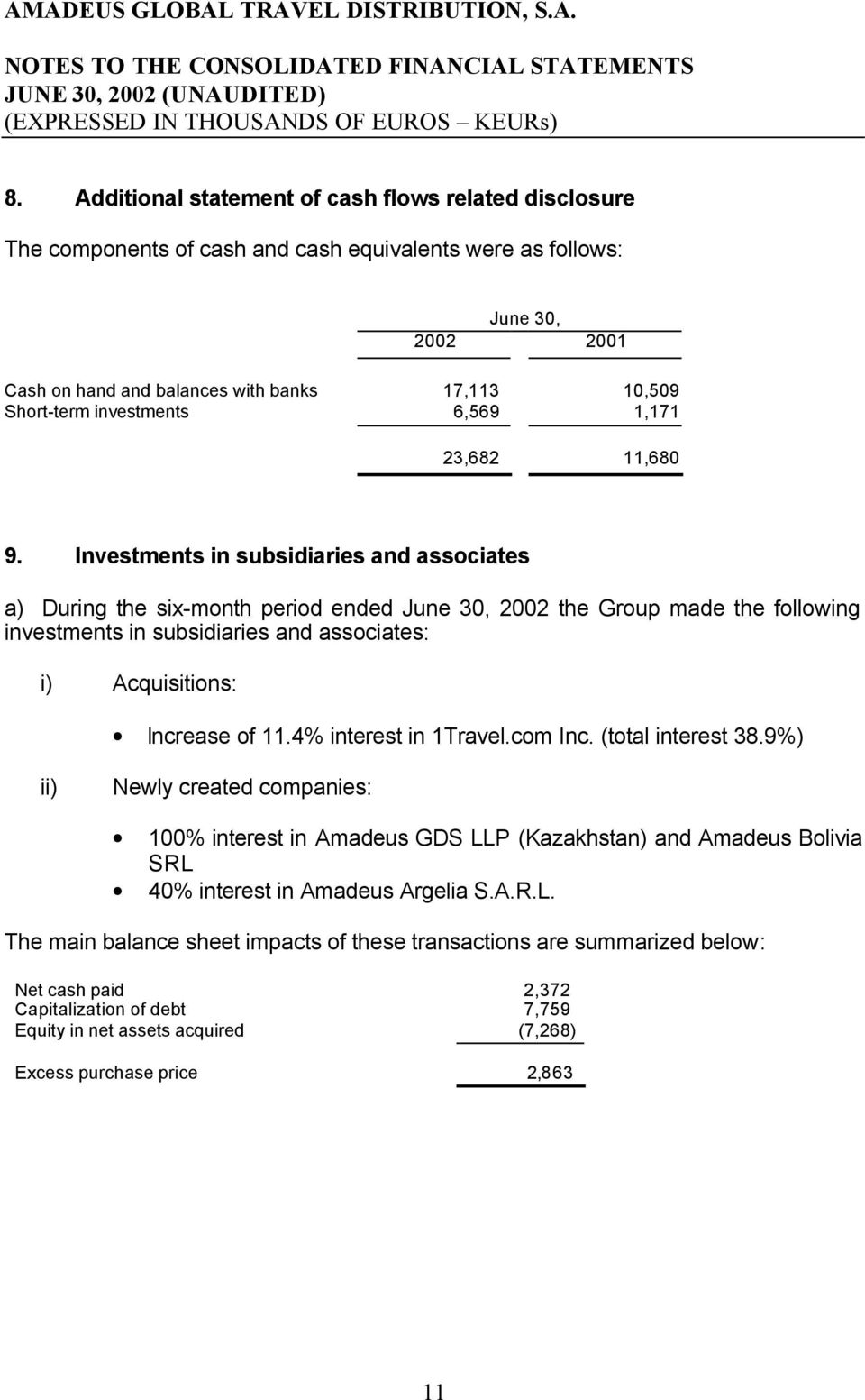 Investments in subsidiaries and associates a) During the six-month period ended June 30, 2002 the Group made the following investments in subsidiaries and associates: i) Acquisitions: Increase of 11.