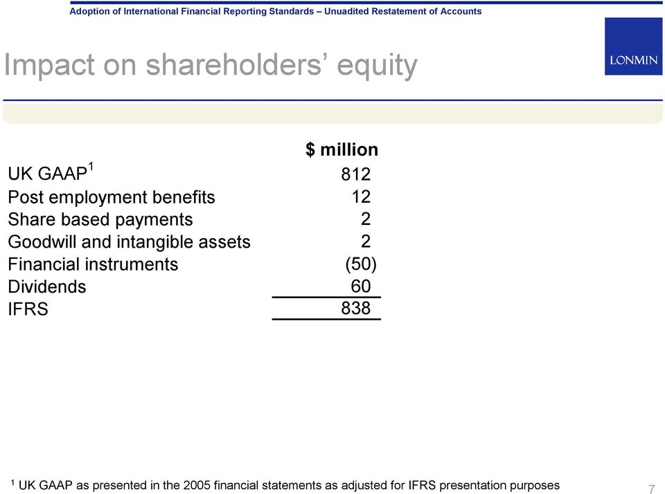 instruments (50) Dividends 60 IFRS 838 1 UK GAAP as presented in the