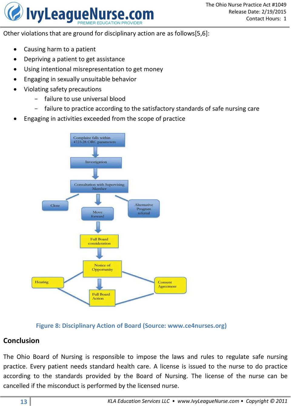 exceeded from the scope of practice Conclusion Figure 8: Disciplinary Action of Board (Source: www.ce4nurses.