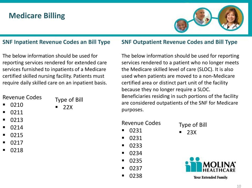Revenue Codes 0210 0211 0213 0214 0215 0217 0218 Type of Bill 22X SNF Outpatient Revenue Codes and Bill Type The below information should be used for reporting services rendered to a patient who no