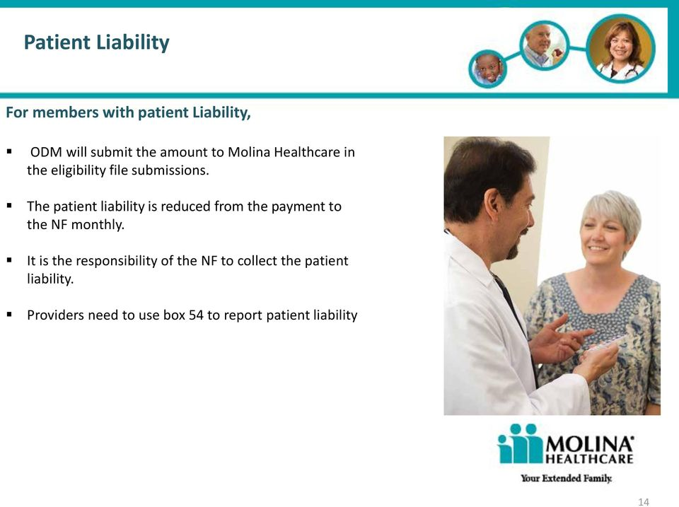 The patient liability is reduced from the payment to the NF monthly.