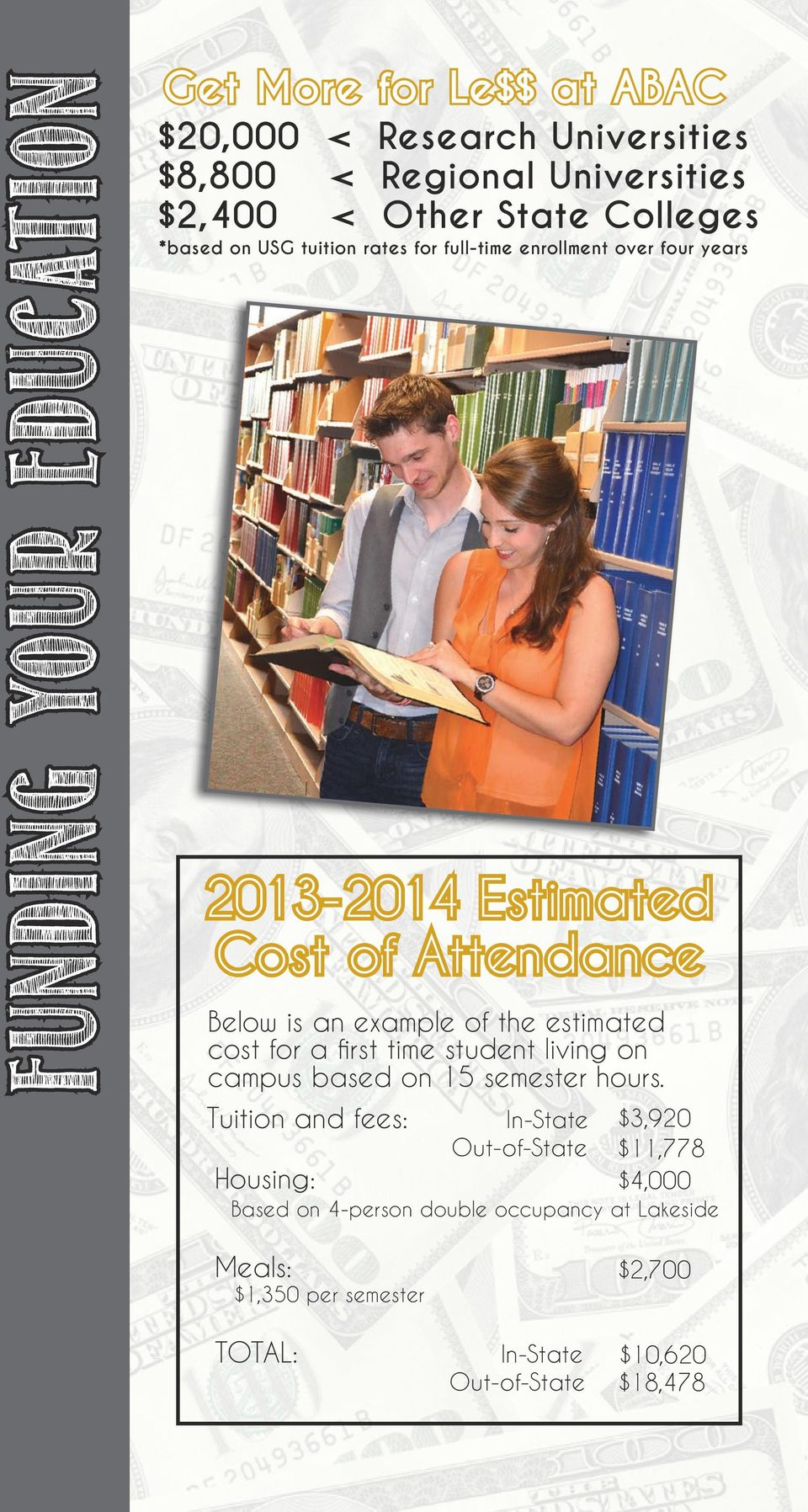 the estimated cost for a first time student living on campus based on 15 semester hours.