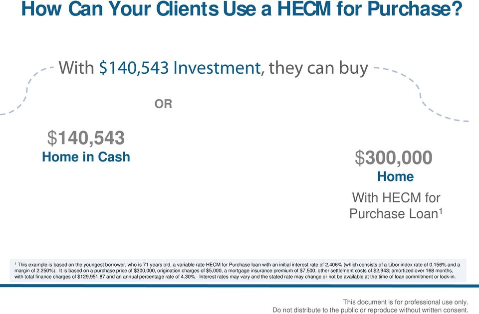 variable rate HECM for Purchase loan with an initial interest rate of 2.406% (which consists of a Libor index rate of 0.156% and a margin of 2.250%).
