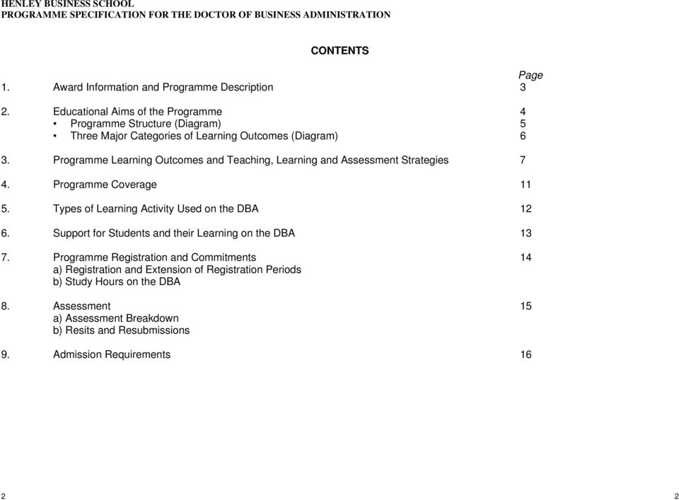 Programme Learning Outcomes and Teaching, Learning and Assessment Strategies 7 4. Programme Coverage 11 5. Types of Learning Activity Used on the DBA 12 6.
