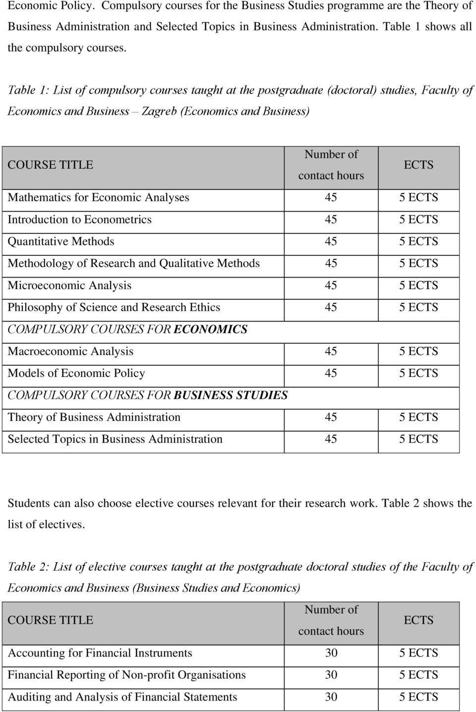 Table 1: List of compulsory courses taught at the postgraduate (doctoral) studies, Faculty of Economics and Business Zagreb (Economics and Business) COURSE TITLE Number of contact hours ECTS