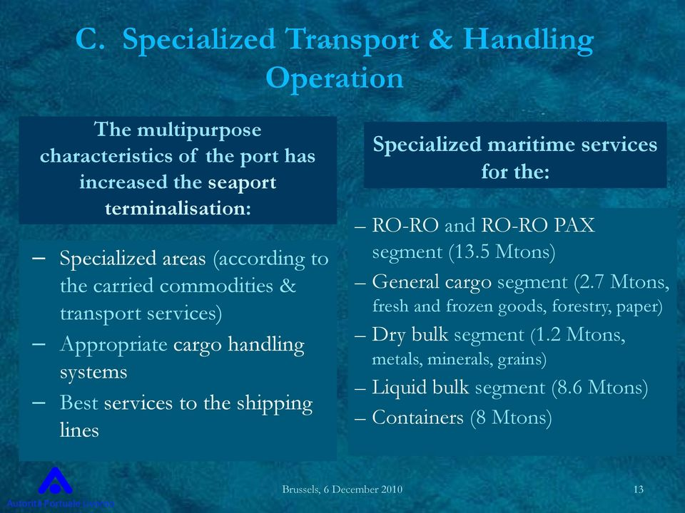 lines Specialized maritime services for the: RO-RO and RO-RO PAX segment (13.5 Mtons) General cargo segment (2.