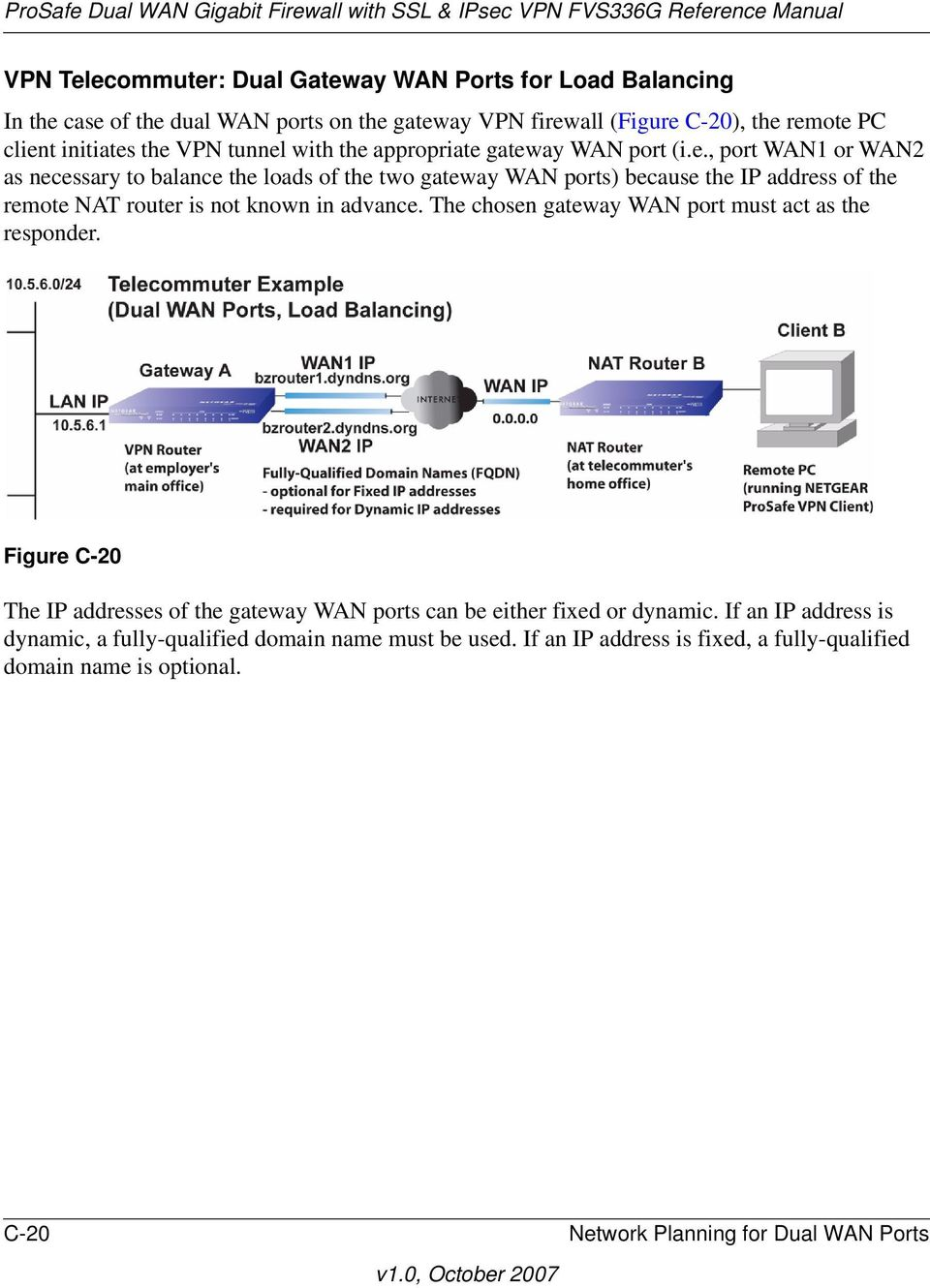 The chosen gateway WAN port must act as the responder. Figure C-20 The IP addresses of the gateway WAN ports can be either fixed or dynamic.