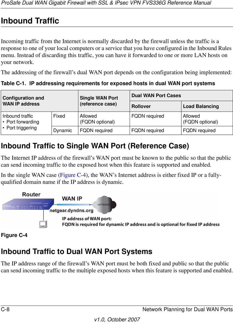 The addressing of the firewall s dual WAN port depends on the configuration being implemented: Table C-1.