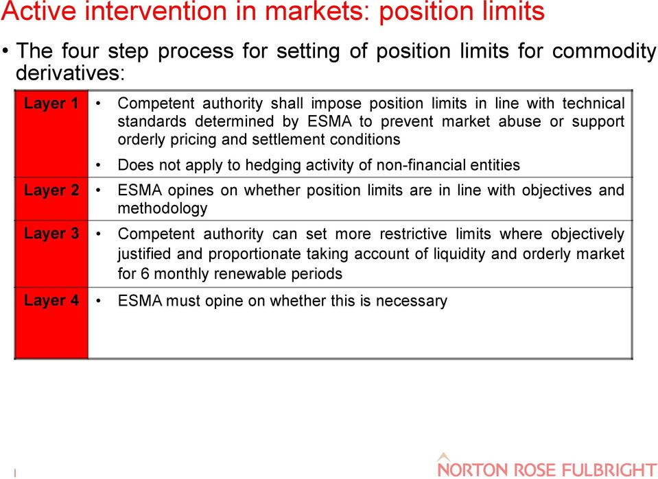 activity of non-financial entities Layer 2 ESMA opines on whether position limits are in line with objectives and methodology Layer 3 Competent authority can set more