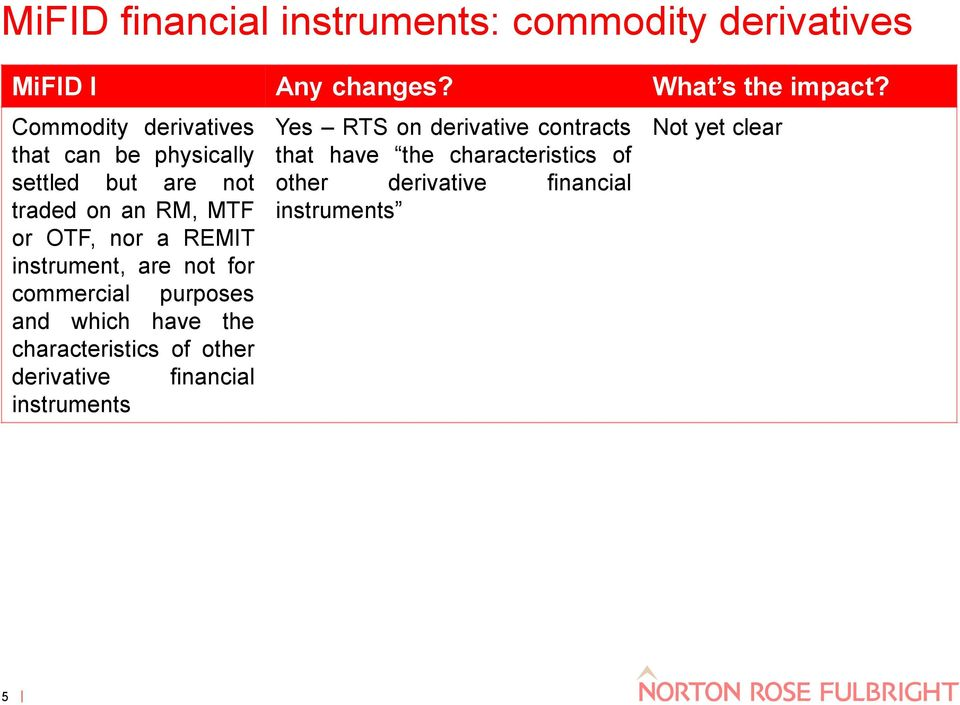 instrument, are not for commercial purposes and which have the characteristics of other derivative financial