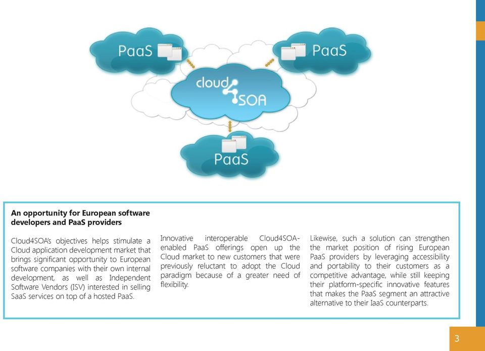 Innovative interoperable Cloud4SOAenabled PaaS offerings open up the Cloud market to new customers that were previously reluctant to adopt the Cloud paradigm because of a greater need of flexibility.