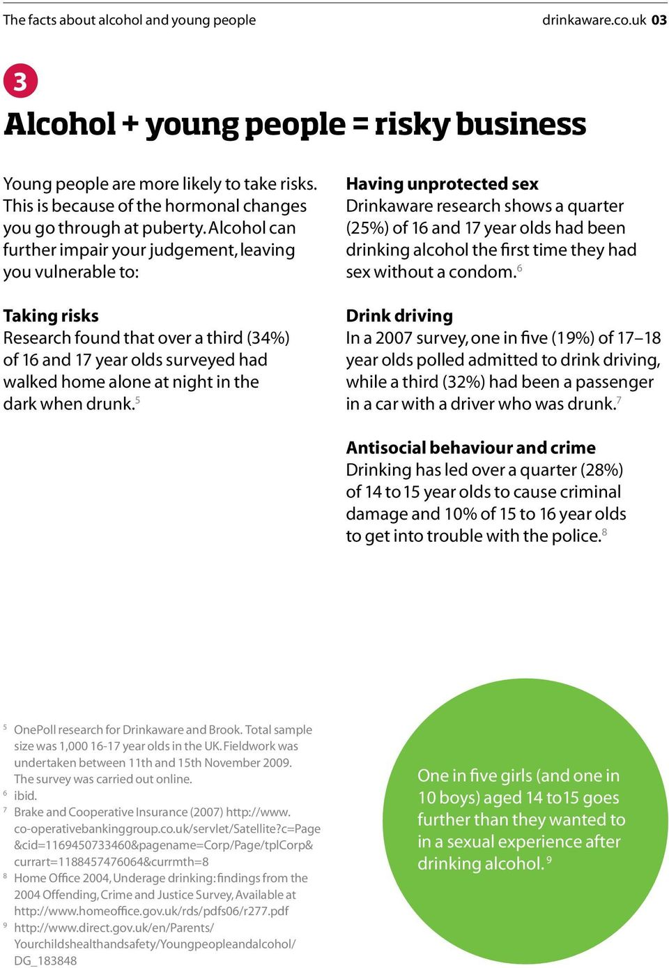 when drunk. 5 Having unprotected sex Drinkaware research shows a quarter (25%) of 16 and 17 year olds had been drinking alcohol the first time they had sex without a condom.